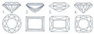"""""""爱之钻""""钻石形状"""
